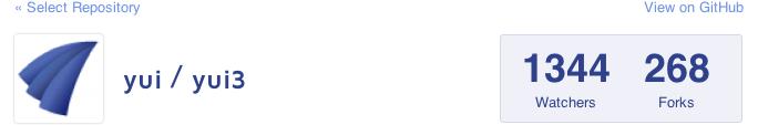 Example: GitHub Contributors - YUI Library
